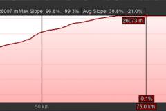YO4ESC-11_altitude_profile