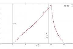 08-GPS-graphs